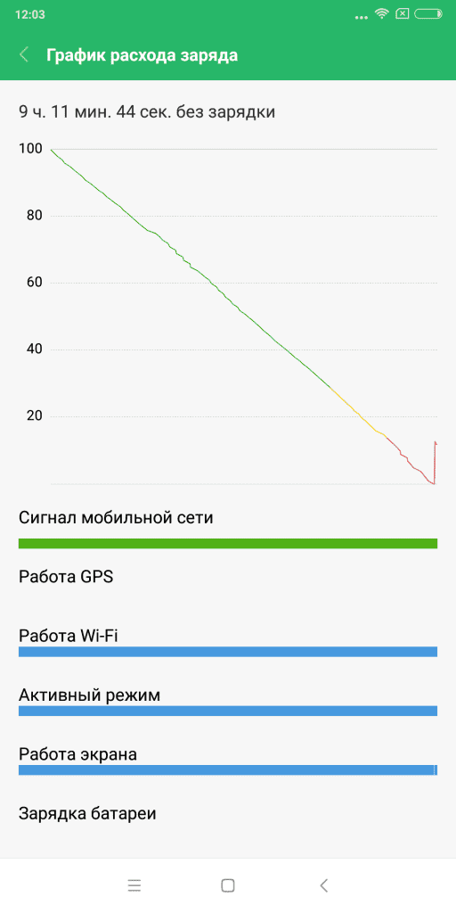 Note 5 battery.png